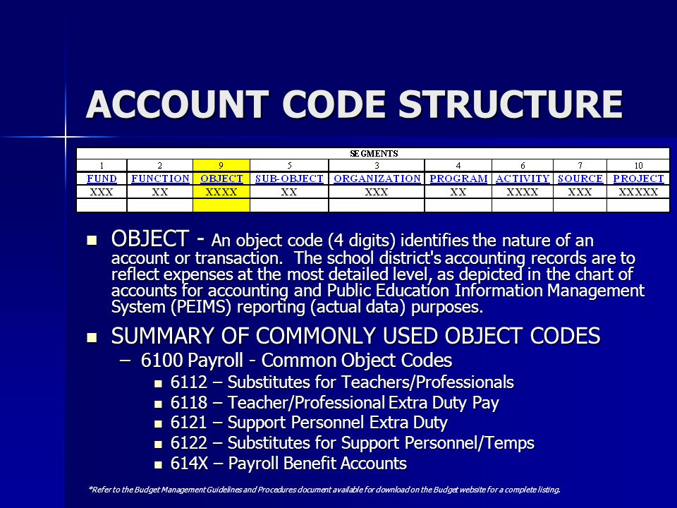 ACCOUNT CODE STRUCTURE