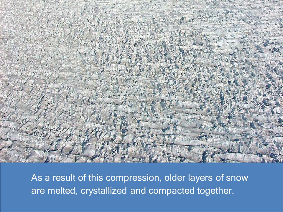As a result of this compression, older layers of snow are melted, crystallized and compacted together.