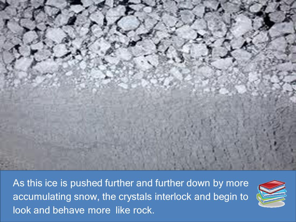 As this ice is pushed further and further down by more accumulating snow, the crystals interlock and begin to look and behave more like rock.