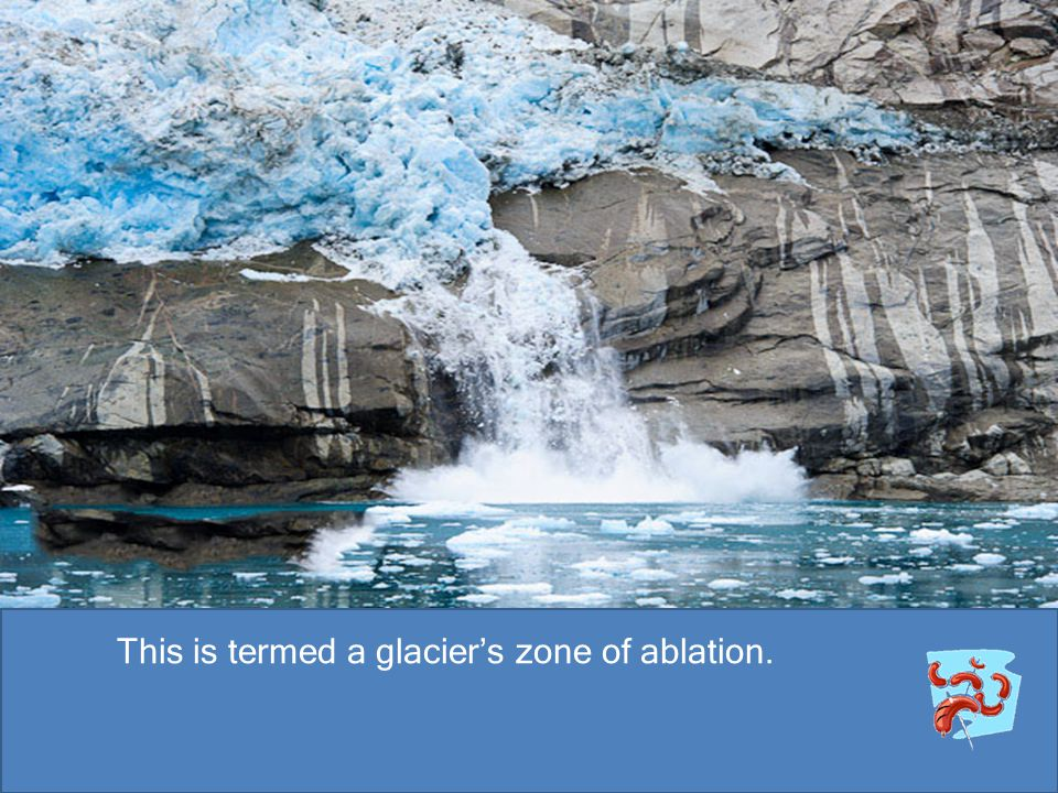 This is termed a glacier's zone of ablation.