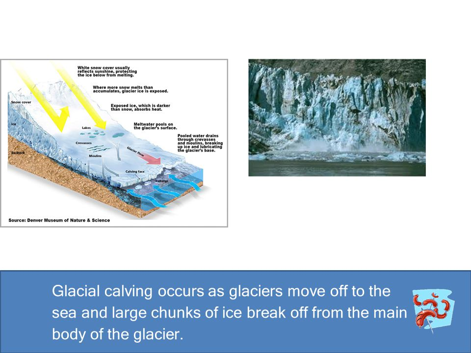 Glacial calving occurs as glaciers move off to the sea and large chunks of ice break off from the main body of the glacier.