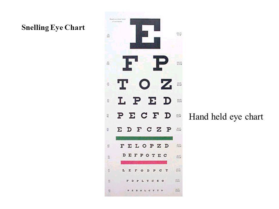Hand held eye chart Snelling Eye Chart Snelling Eye Chart
