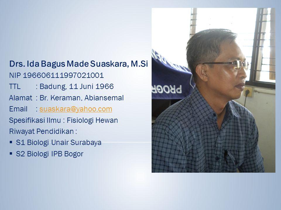 Drs. Ida Bagus Made Suaskara, M.Si