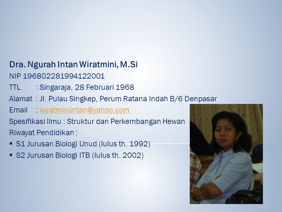 Dra. Ngurah Intan Wiratmini, M.Si