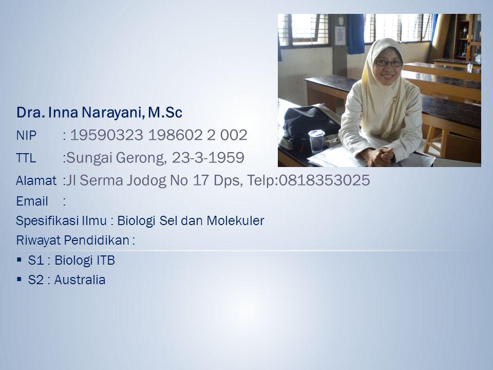 Dra. Inna Narayani, M.Sc NIP : 19590323 198602 2 002