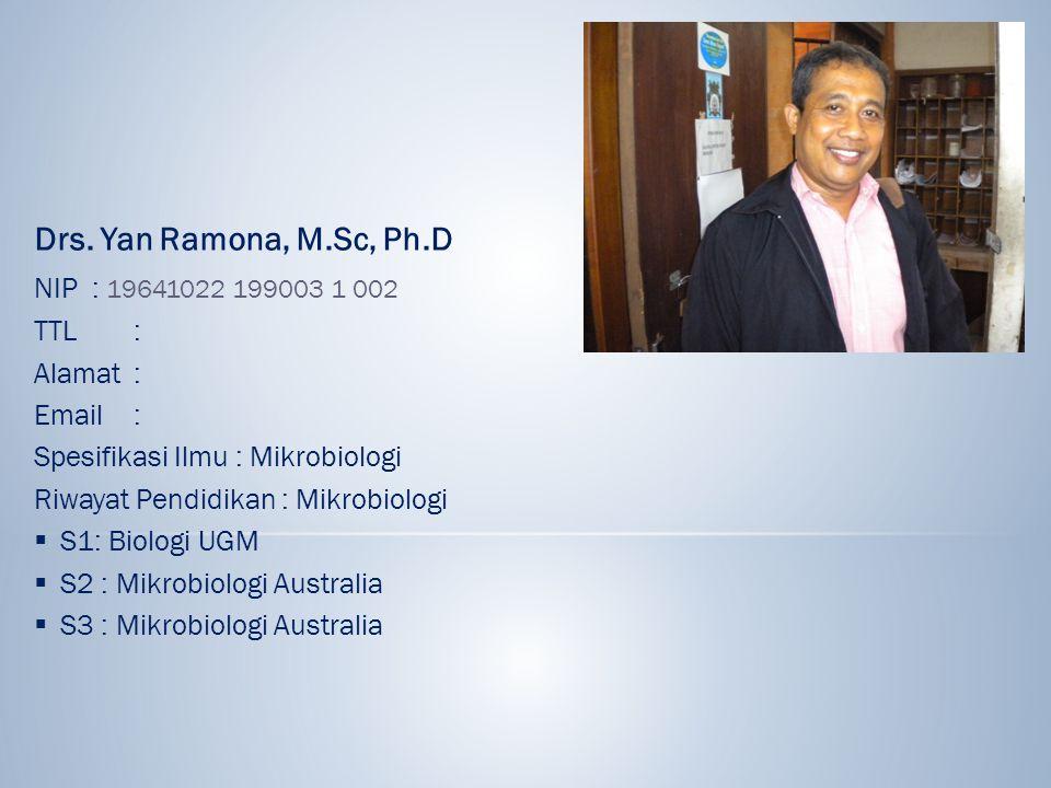 Drs. Yan Ramona, M.Sc, Ph.D NIP : 19641022 199003 1 002 TTL : Alamat :