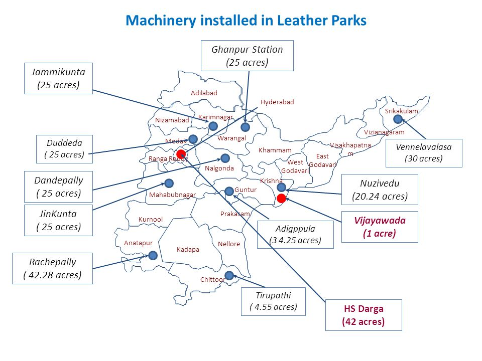 Machinery installed in Leather Parks