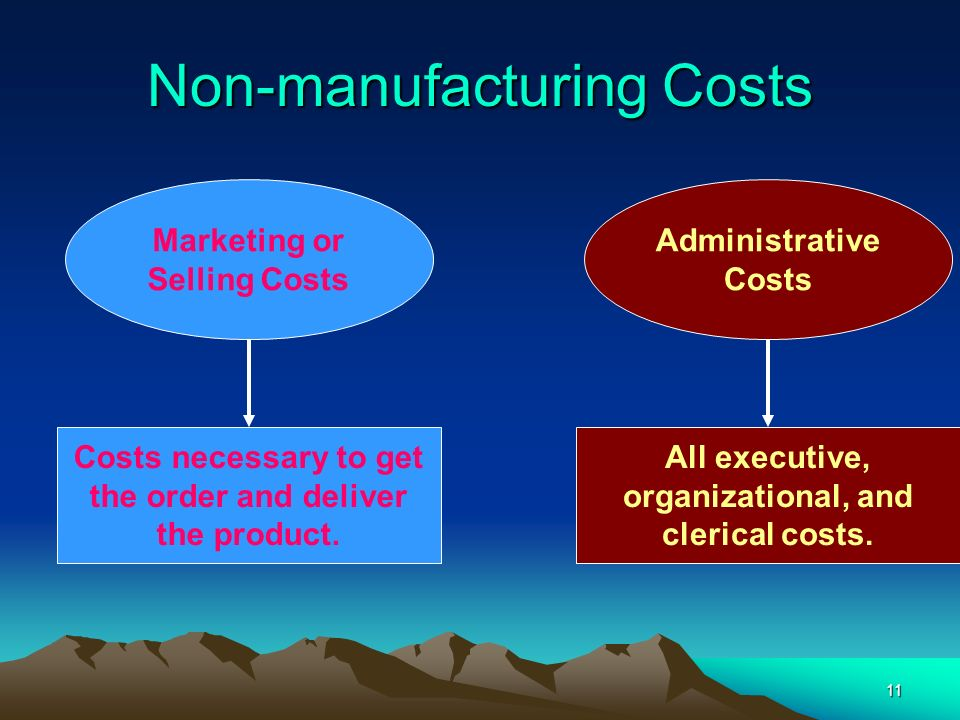 Non-manufacturing Costs