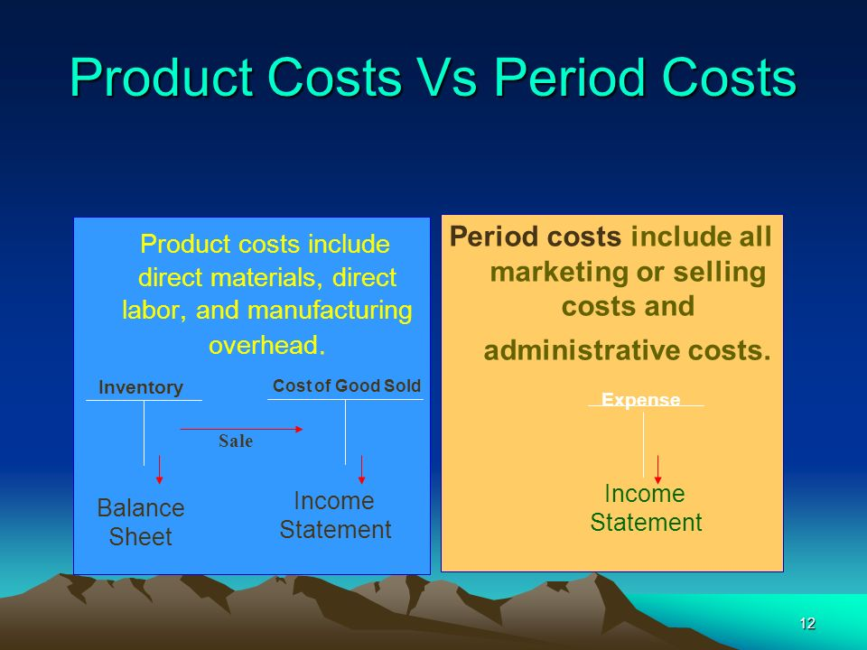 Product Costs Vs Period Costs