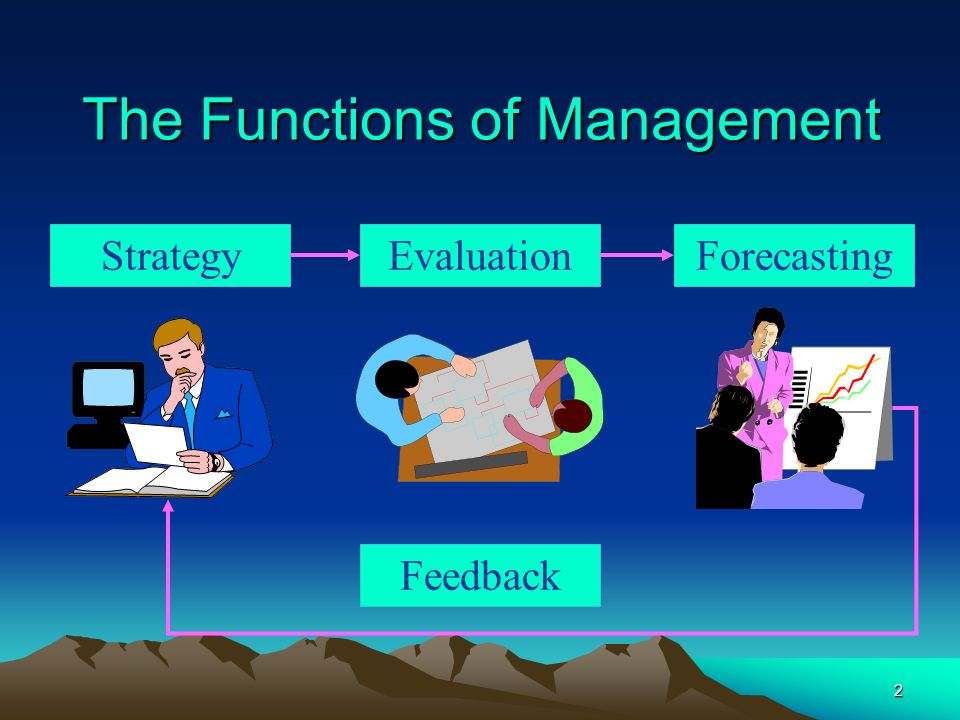 The Functions of Management
