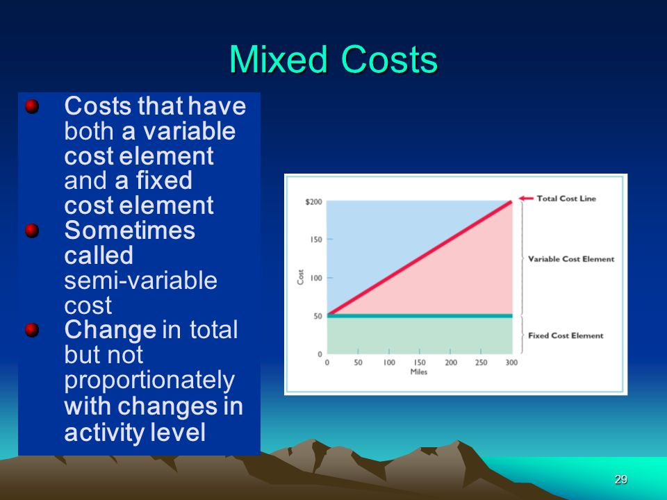 Mixed Costs Costs that have both a variable cost element and a fixed