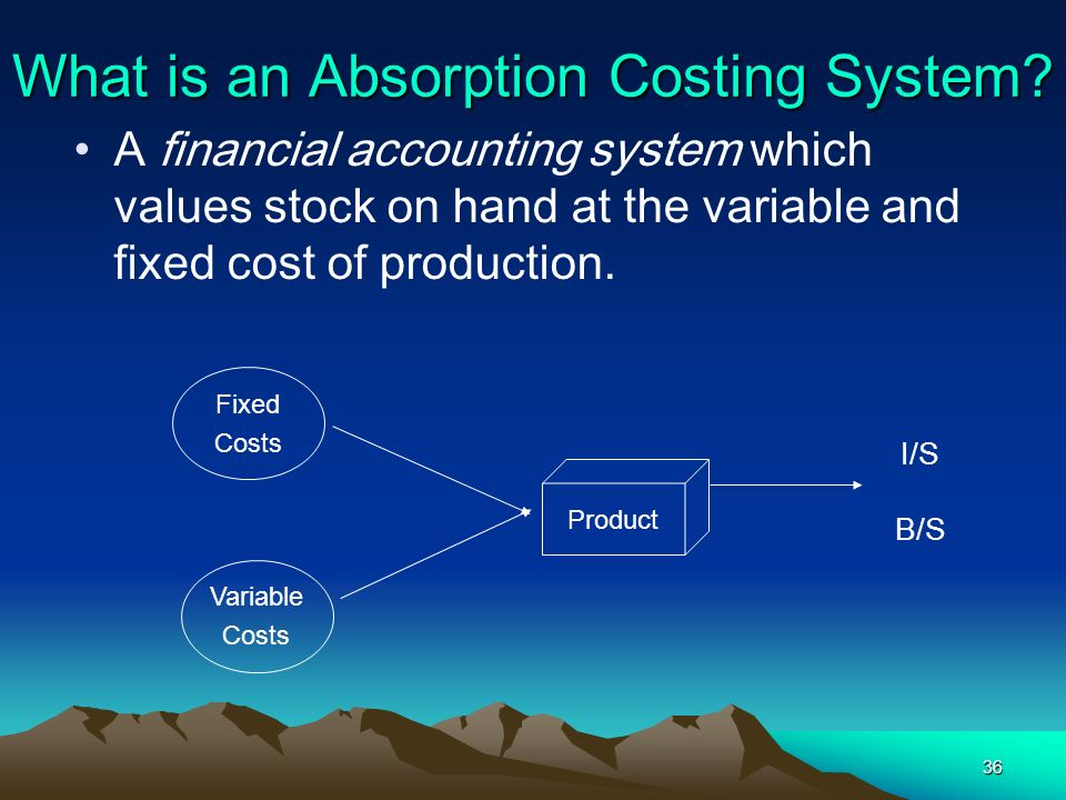 What is an Absorption Costing System