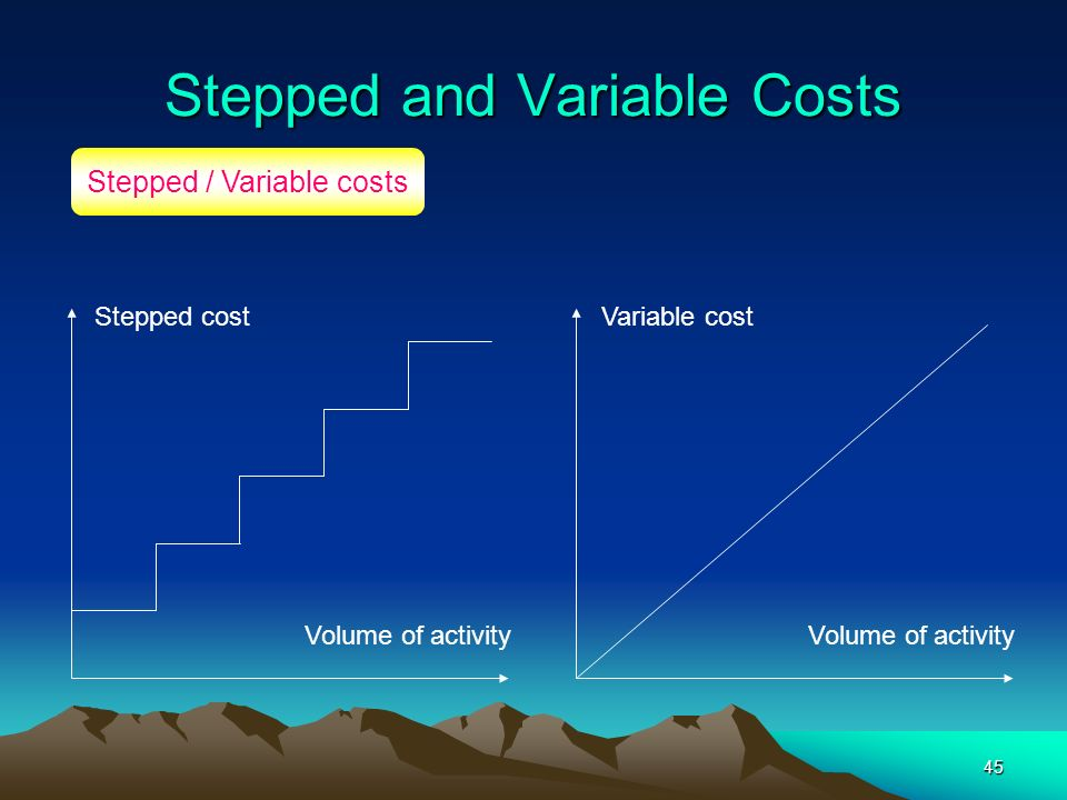 Stepped and Variable Costs