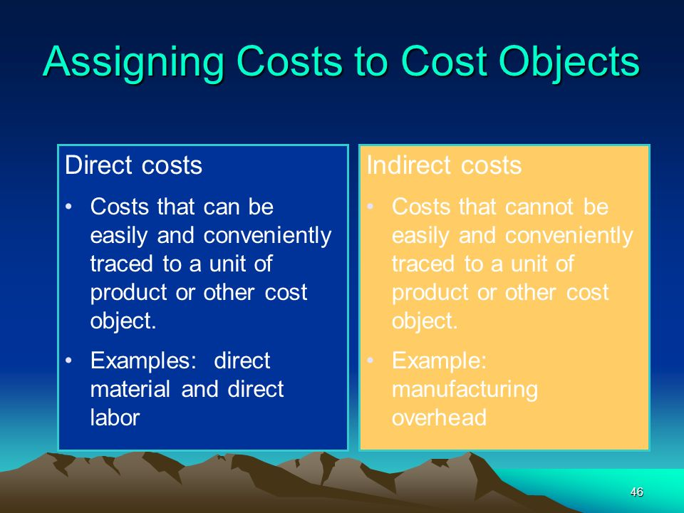 Assigning Costs to Cost Objects