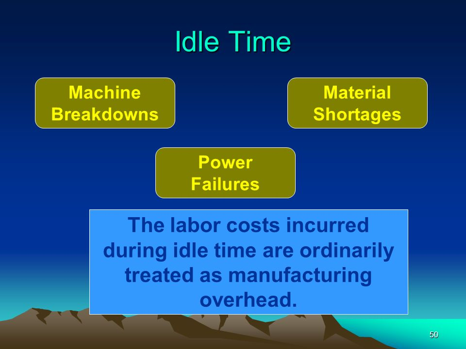 Idle Time Machine Breakdowns. Material Shortages. Power Failures.