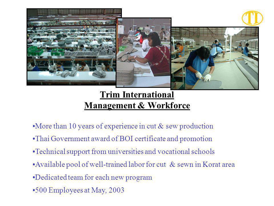 Trim International Management & Workforce