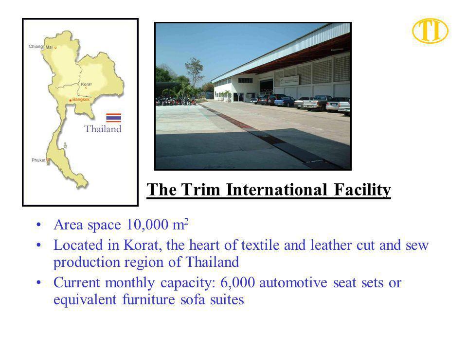 The Trim International Facility