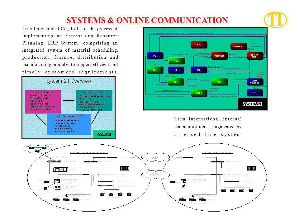 SYSTEMS & ONLINE COMMUNICATION