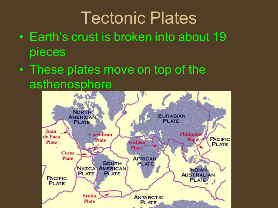 Tectonic Plates Earth's crust is broken into about 19 pieces