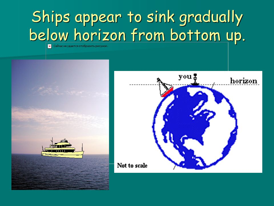 Ships appear to sink gradually below horizon from bottom up.