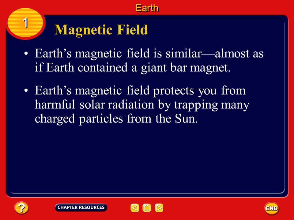 Earth 1. Magnetic Field. Earth's magnetic field is similar—almost as if Earth contained a giant bar magnet.