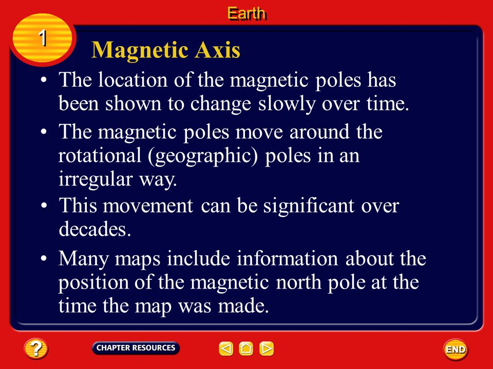 Earth 1. Magnetic Axis. The location of the magnetic poles has been shown to change slowly over time.
