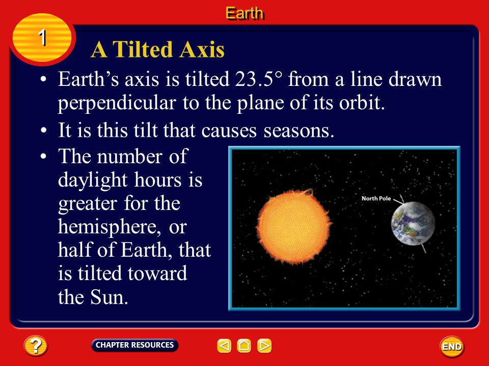 Earth 1. A Tilted Axis. Earth's axis is tilted 23.5° from a line drawn perpendicular to the plane of its orbit.