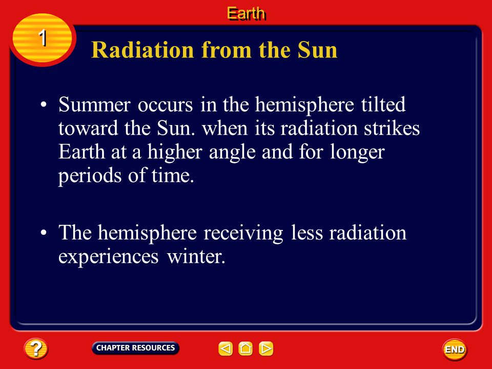 Earth 1. Radiation from the Sun.