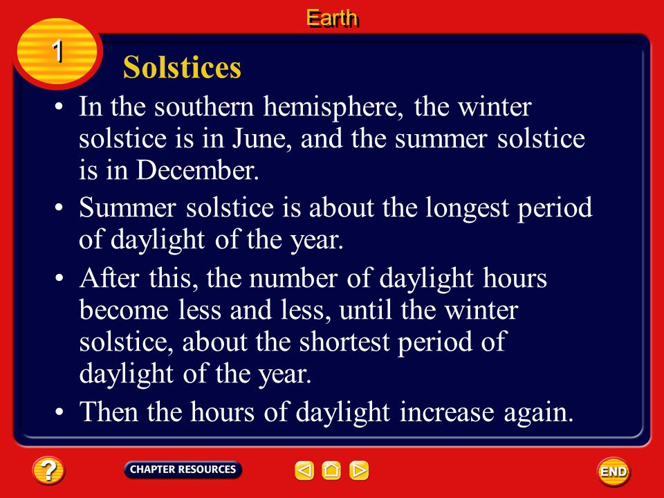 Earth 1. Solstices. In the southern hemisphere, the winter solstice is in June, and the summer solstice is in December.
