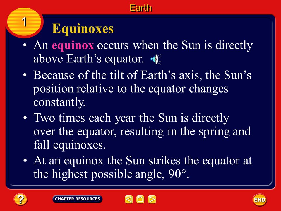 Earth 1. Equinoxes. An equinox occurs when the Sun is directly above Earth's equator.