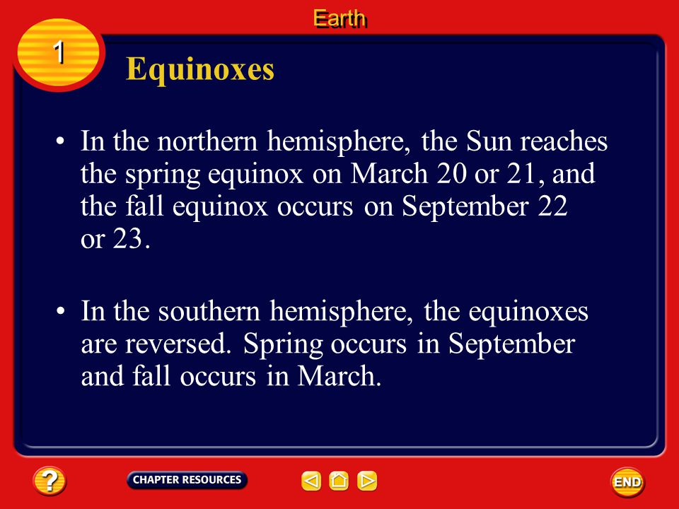Earth 1. Equinoxes.