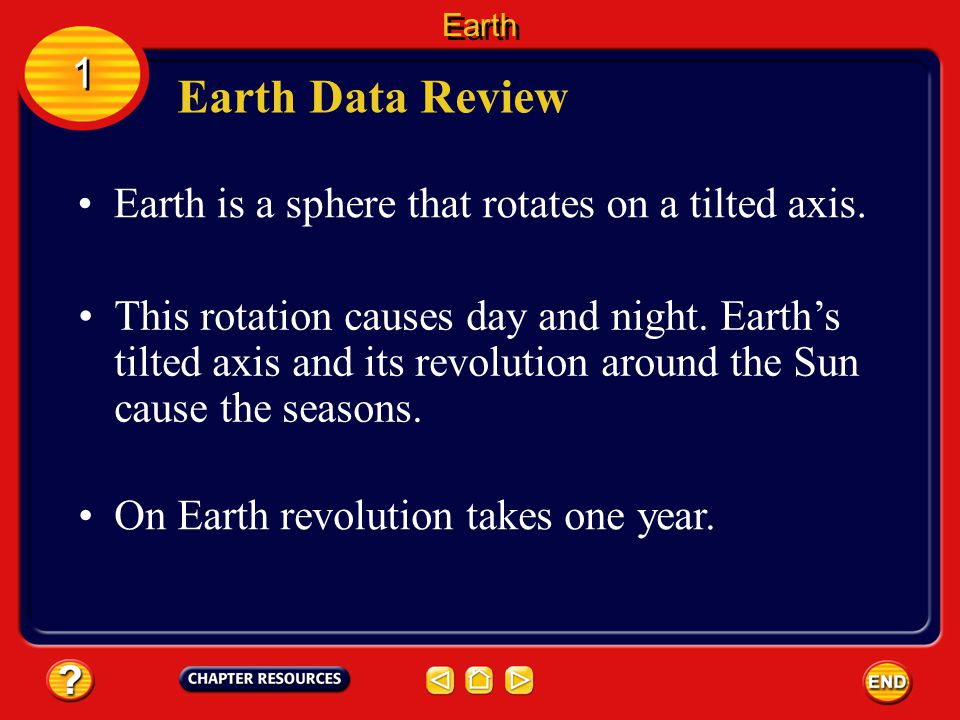 Earth Data Review 1 Earth is a sphere that rotates on a tilted axis.