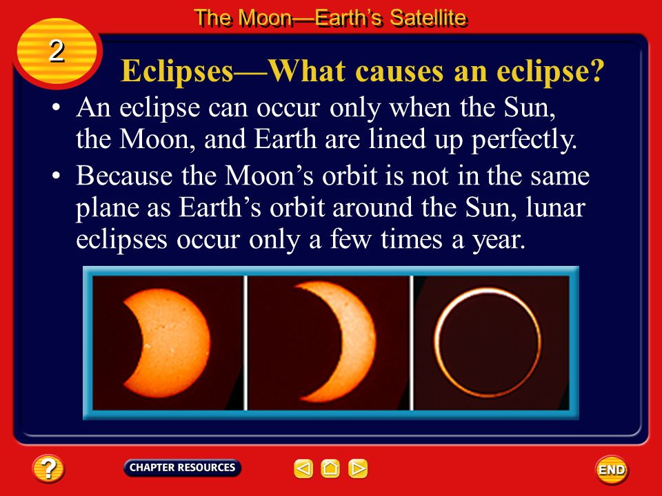 Eclipses—What causes an eclipse