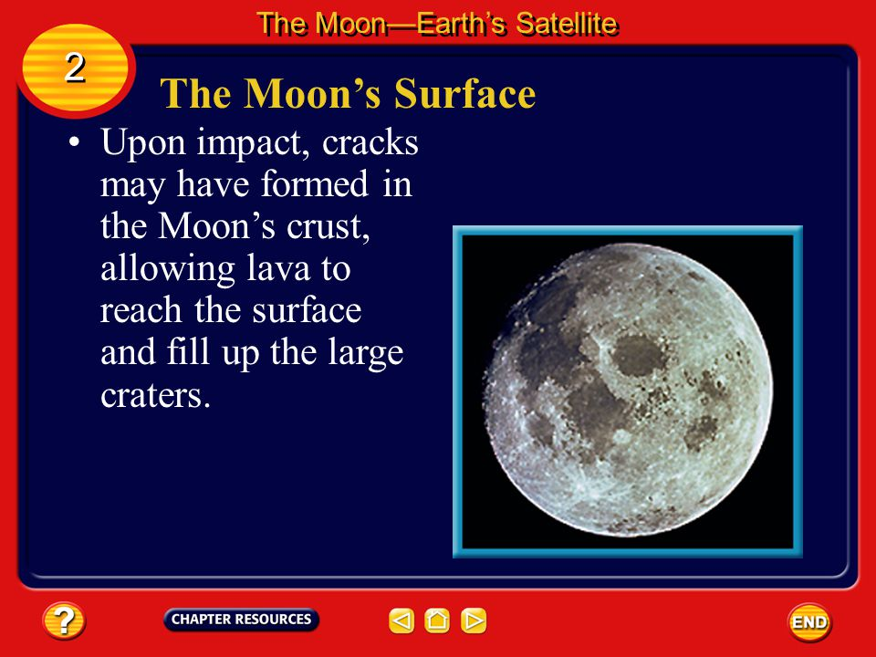 The Moon—Earth's Satellite