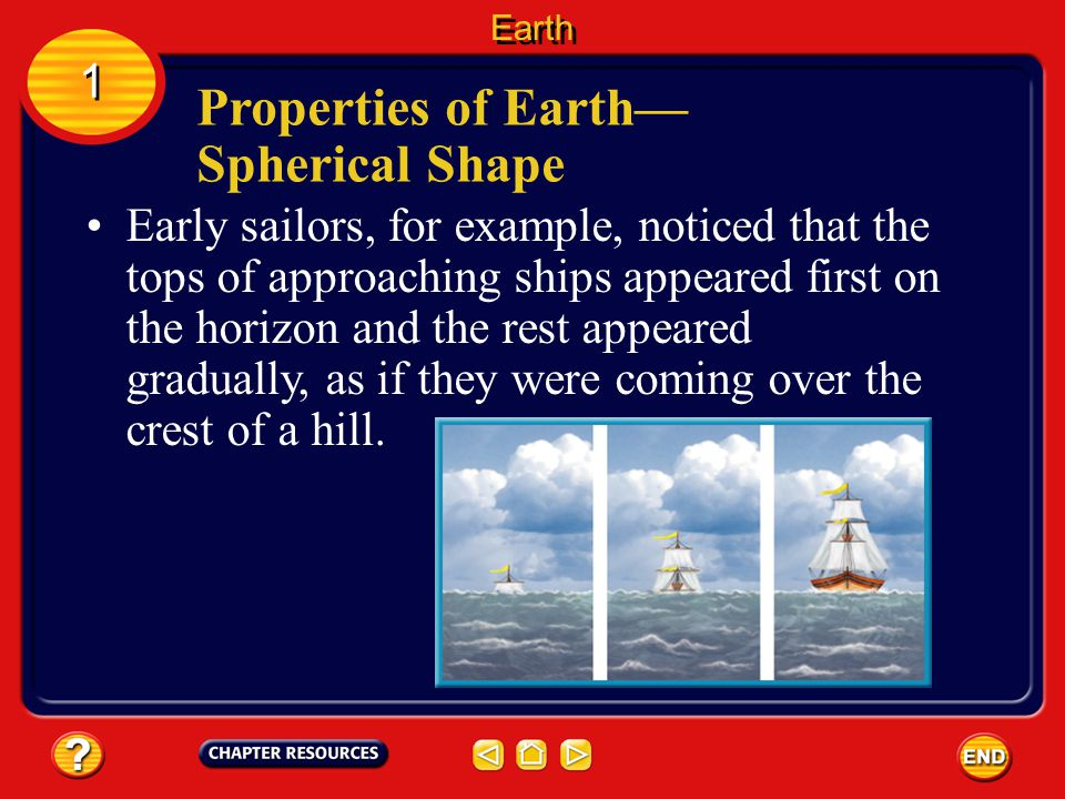 Properties of Earth— Spherical Shape 1