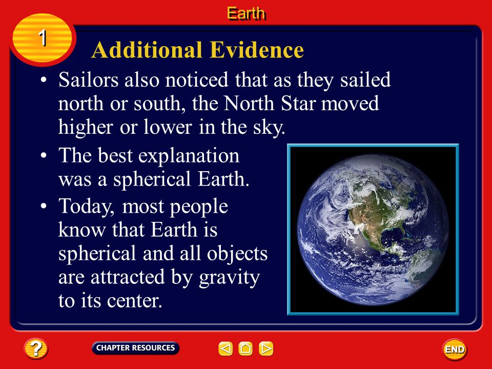Earth 1. Additional Evidence. Sailors also noticed that as they sailed north or south, the North Star moved higher or lower in the sky.