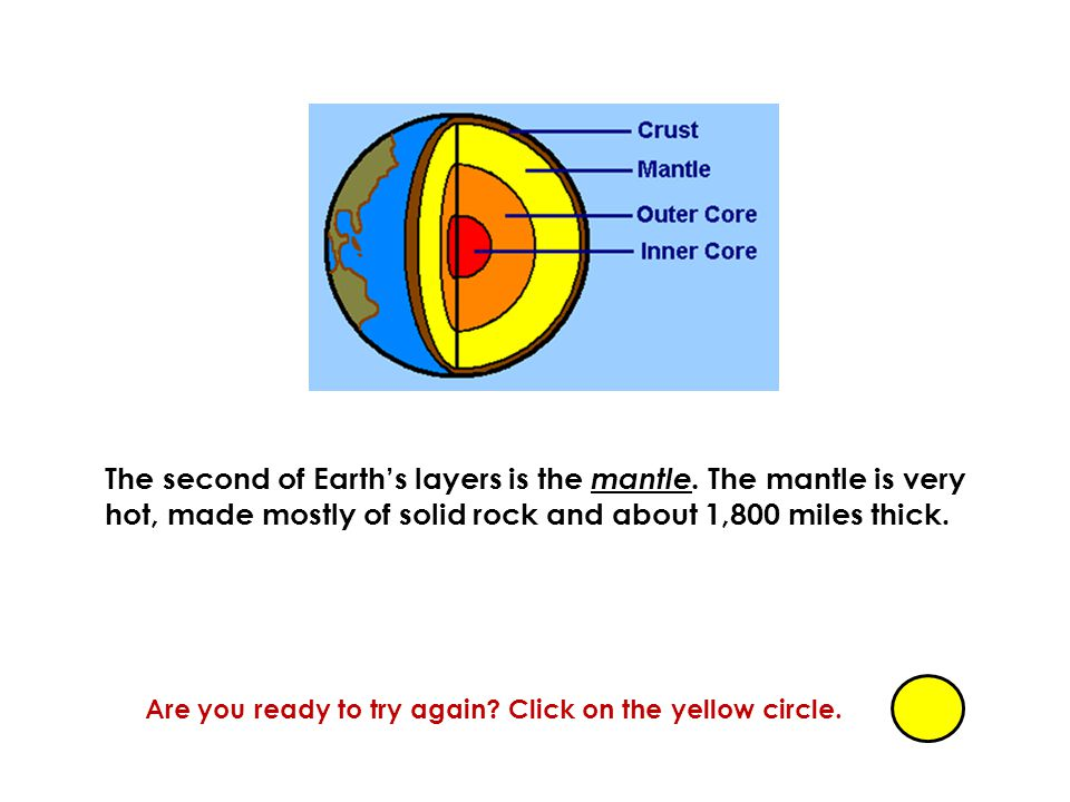 The second of Earth's layers is the mantle