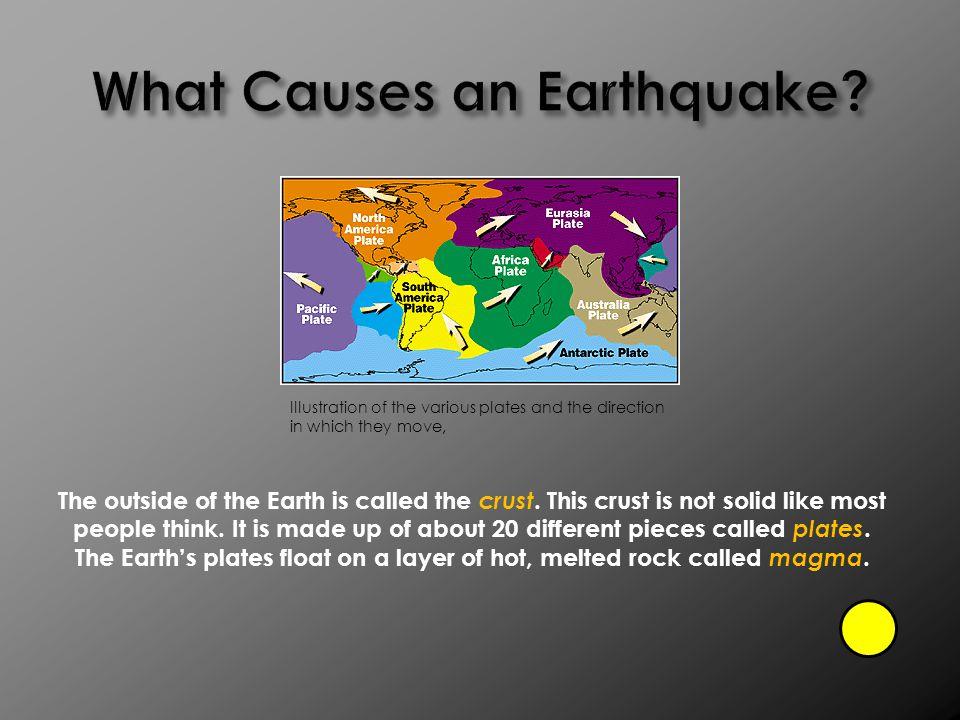 What Causes an Earthquake