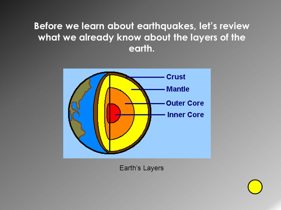 Before we learn about earthquakes, let's review what we already know about the layers of the earth.