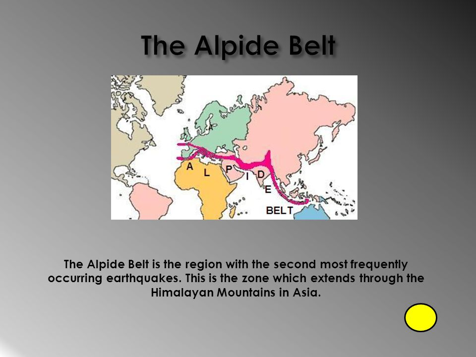 The Alpide Belt