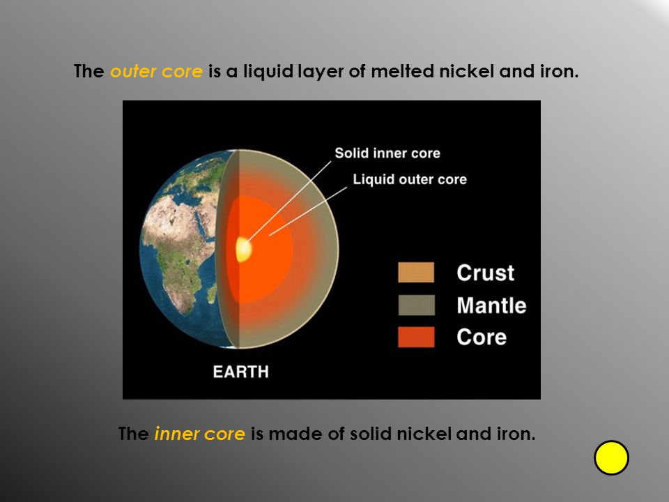The outer core is a liquid layer of melted nickel and iron.
