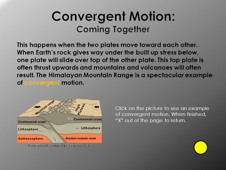 Convergent Motion: Coming Together