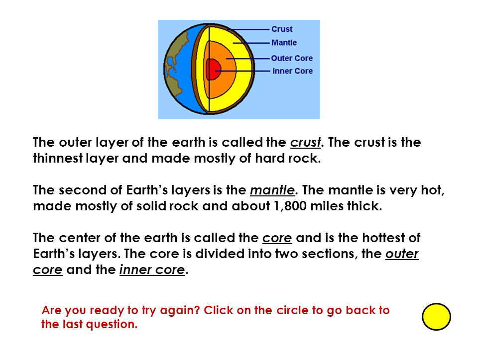 The outer layer of the earth is called the crust