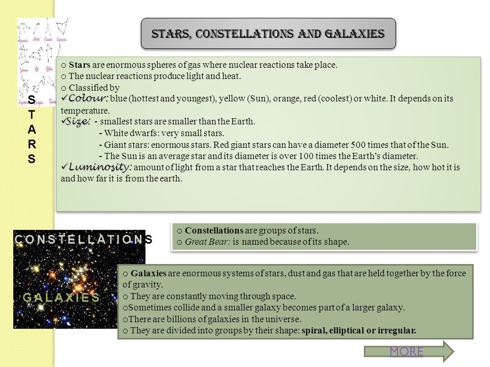 STARS, CONSTELLATIONS AND GALAXIES