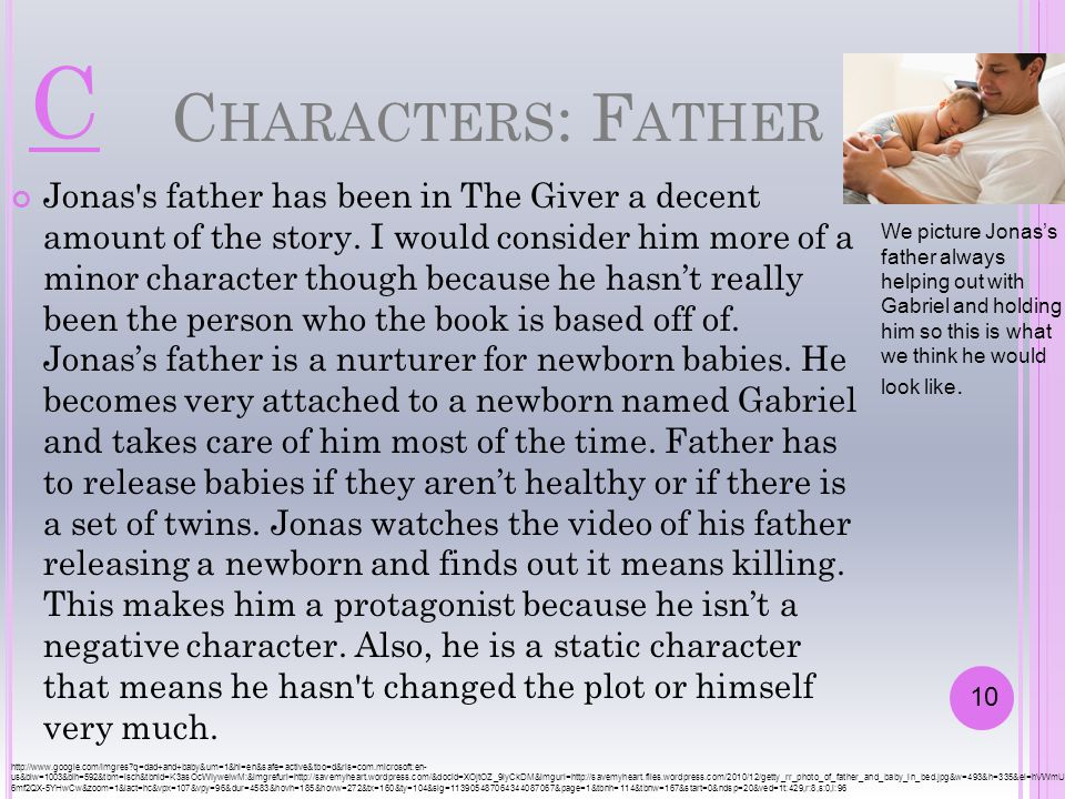 Characters: Father C.