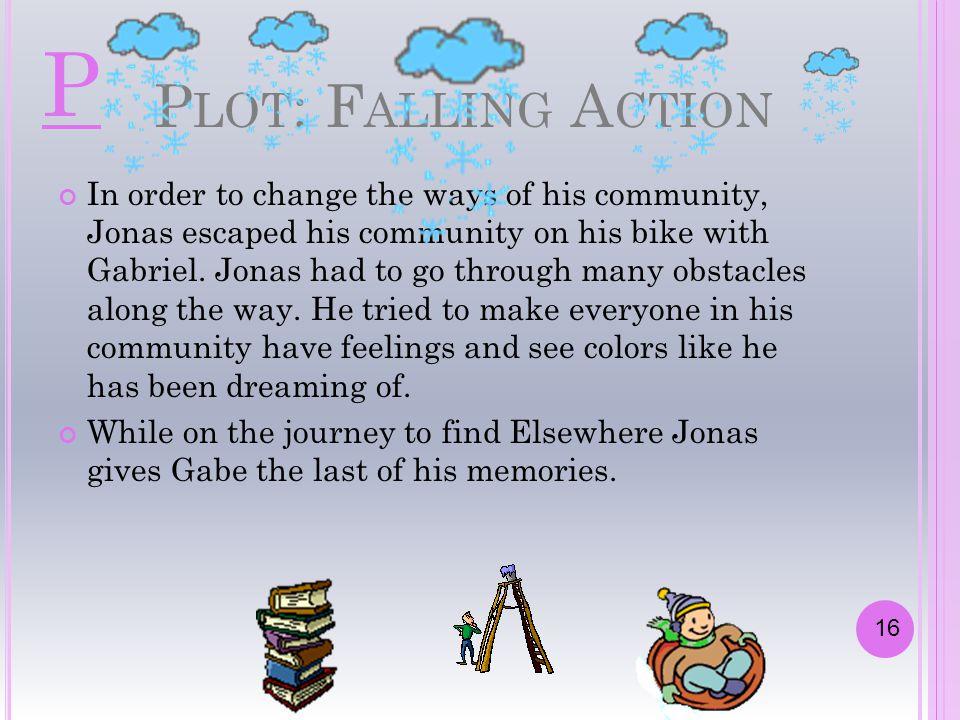 P Plot: Falling Action.