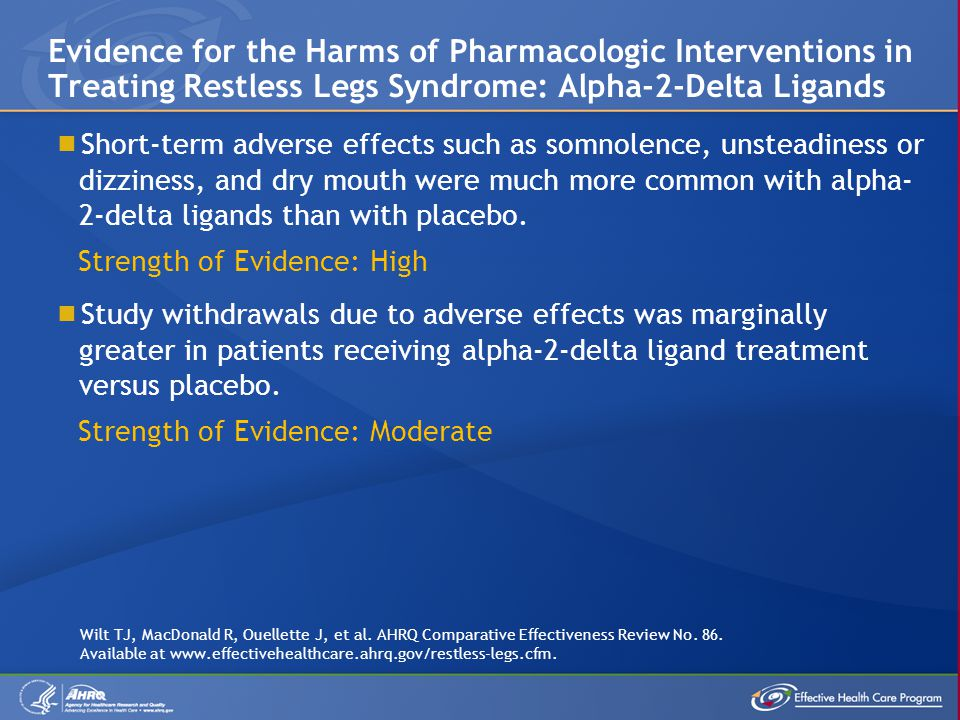 Evidence for the Harms of Pharmacologic Interventions in Treating Restless Legs Syndrome: Alpha-2-Delta Ligands