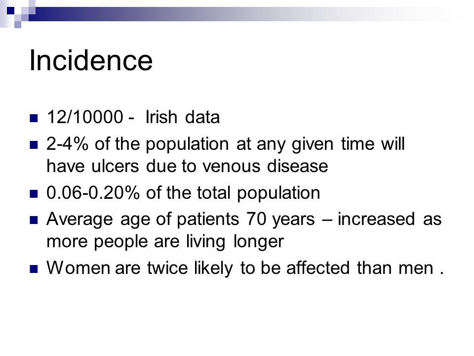 Incidence 12/10000 - Irish data