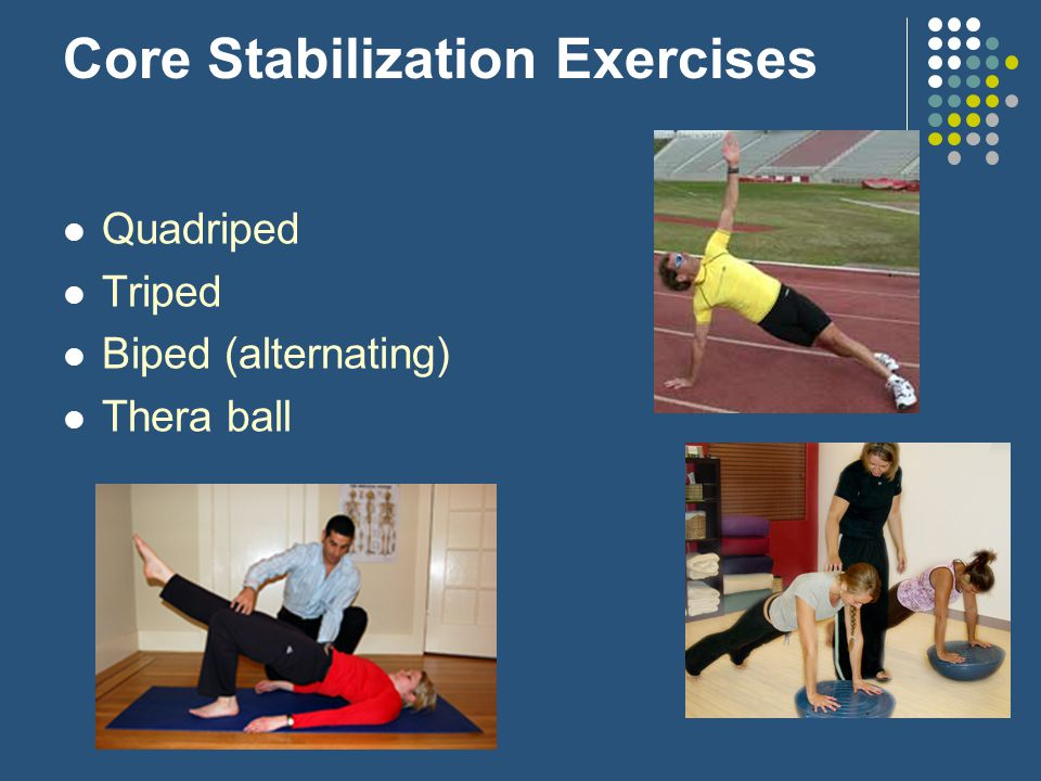 Core Stabilization Exercises