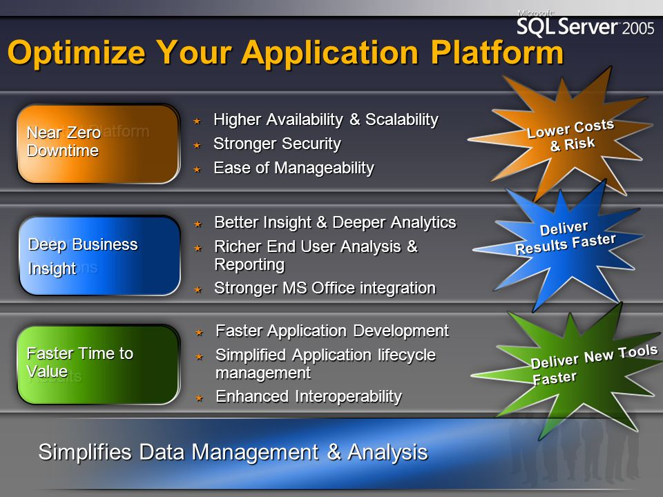 Optimize Your Application Platform